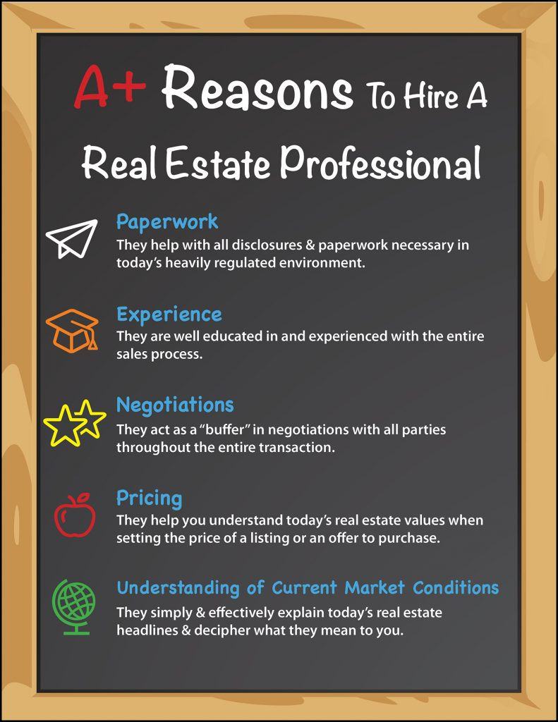 Top 5 A+ Reasons to Hire a REALTOR To Buy and Sell
